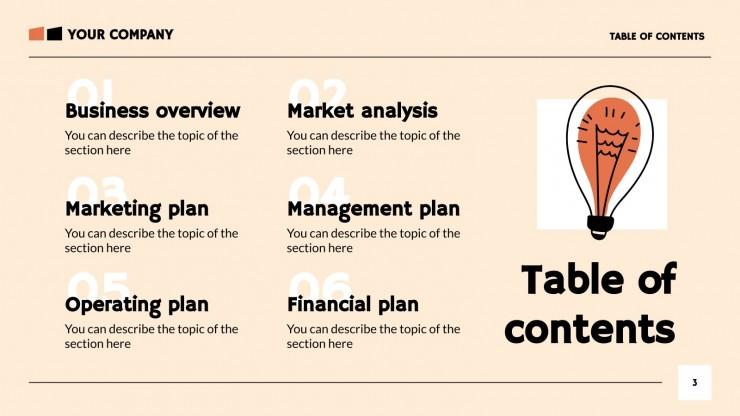 Electricity Supplier Business Plan presentation template
