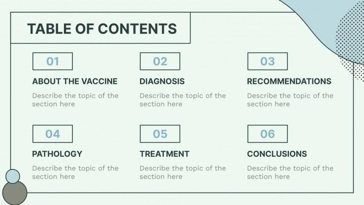 Effets secondaires des vaccins : Modèles de présentation