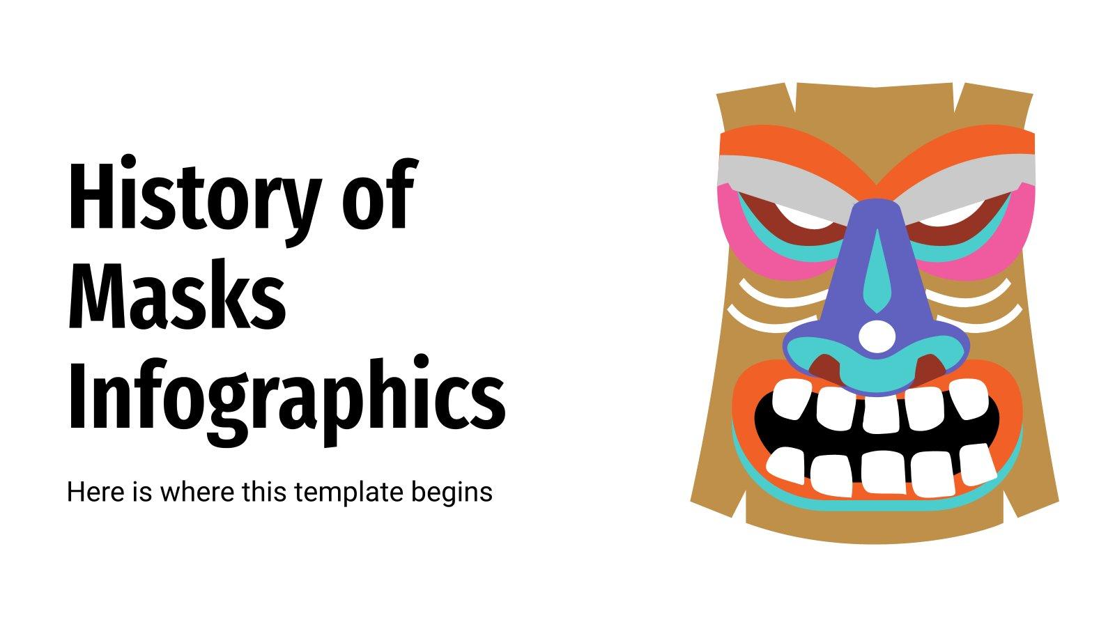 Infographies sur l'histoire des masques : Modèles de présentation