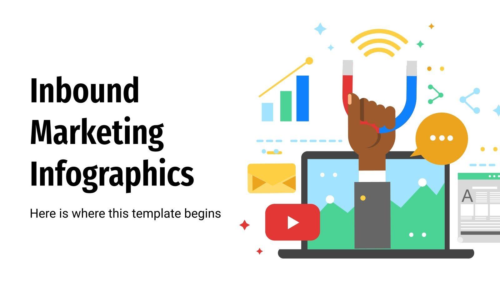 Inbound Marketing Infografiken Präsentationsvorlage