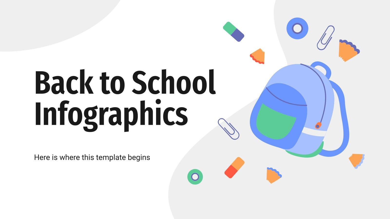 Modelo de apresentação Infográficos volta às aulas