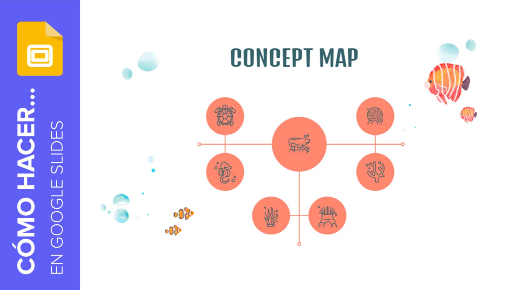 Cómo crear un mapa conceptual en Google Slides | Tutoriales y Tips para tus presentaciones