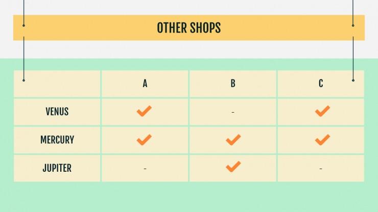 Modelo de apresentação Plano de negócios para supermercados
