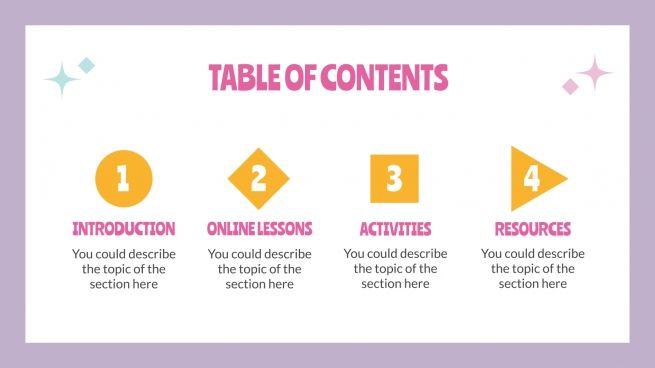 Modelo de apresentação Atividades para aulas online