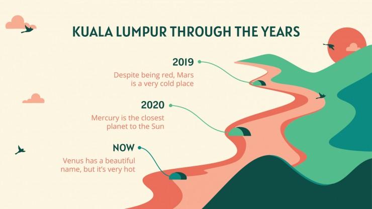 Modelo de apresentação Guia de viagem: Kuala Lumpur