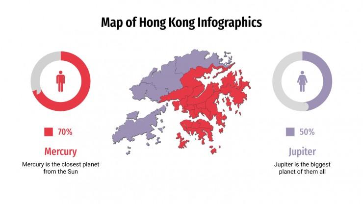Modelo de apresentação Infográficos com mapa de Hong Kong
