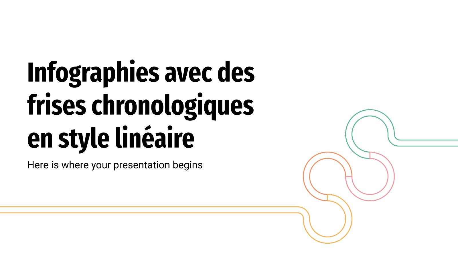 Infografiken mit Zeitleisten im linearen Stil Präsentationsvorlage