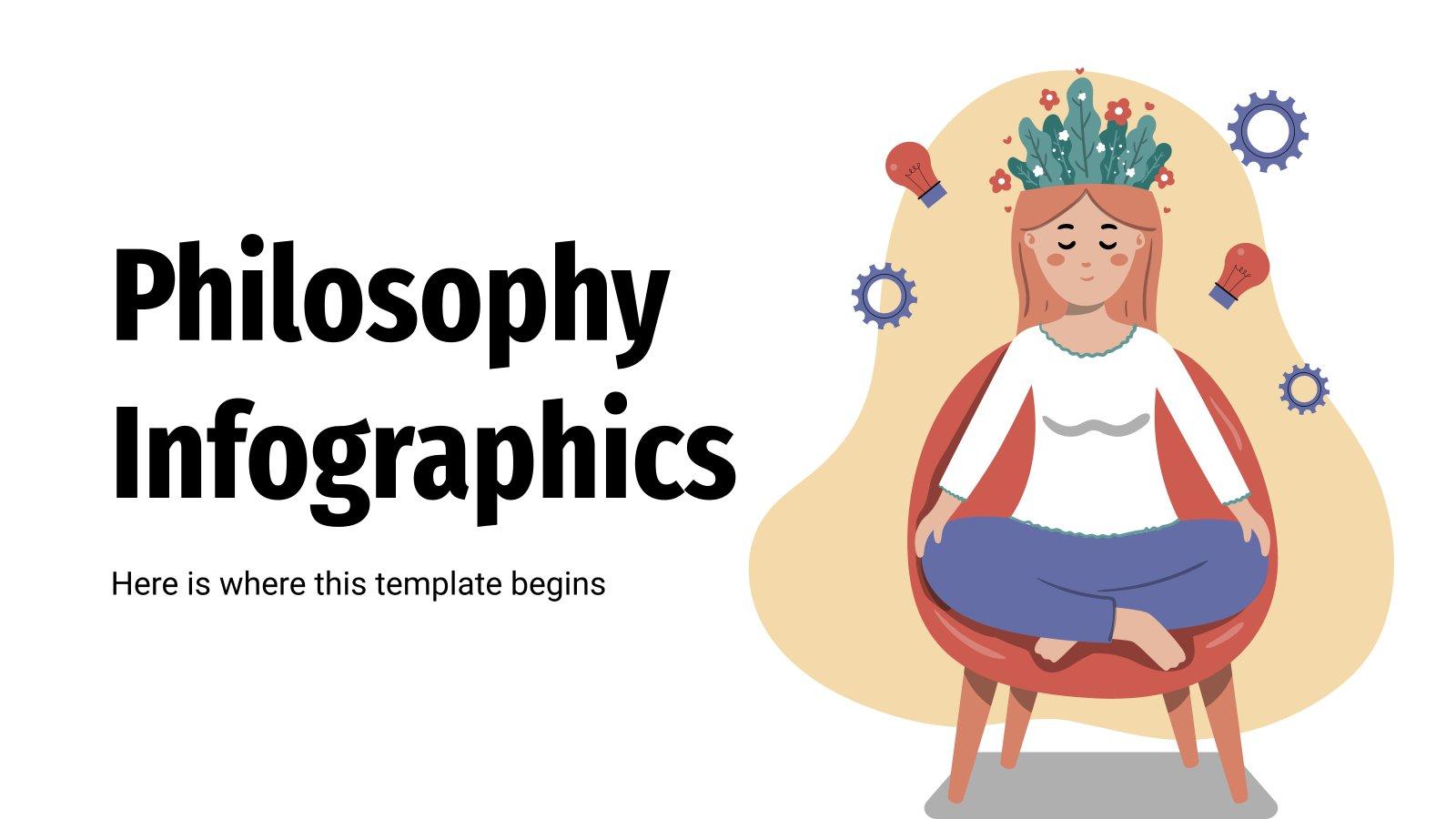 Philosophie Infografiken Präsentationsvorlage