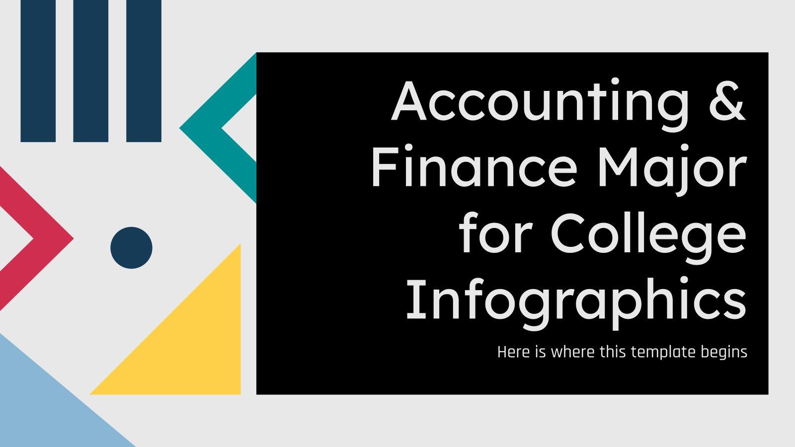 Modelo de apresentação Infográficos licenciatura em finanças e contabilidade