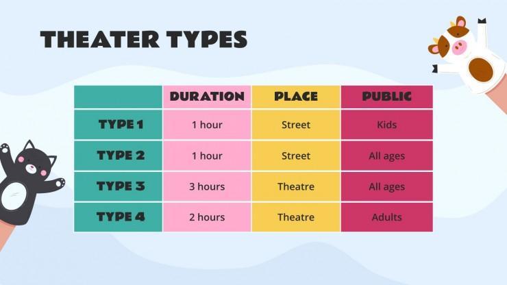 Modelo de apresentação Oficina de teatro de bonecos para crianças