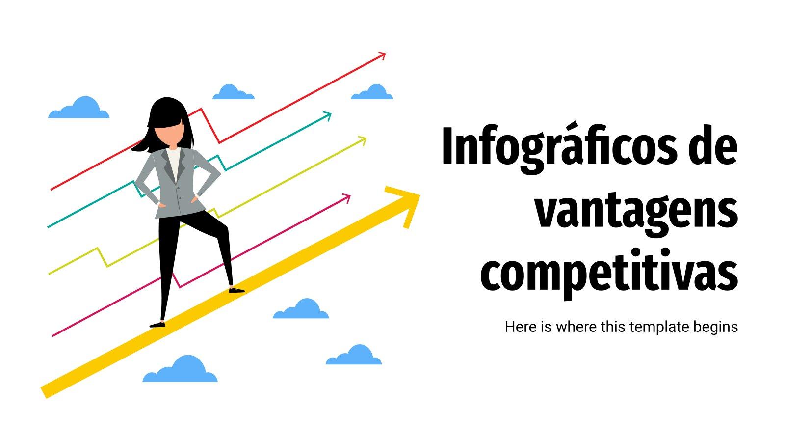 Modelo de apresentação Infográficos de vantagens competitivas