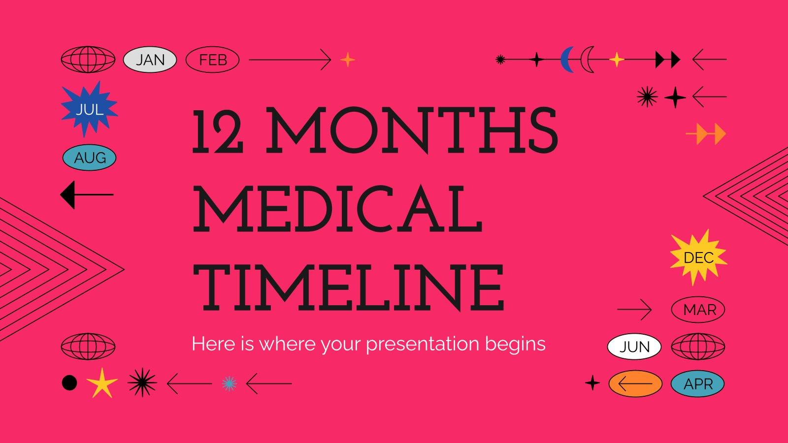 12 Months Medical Timeline presentation template