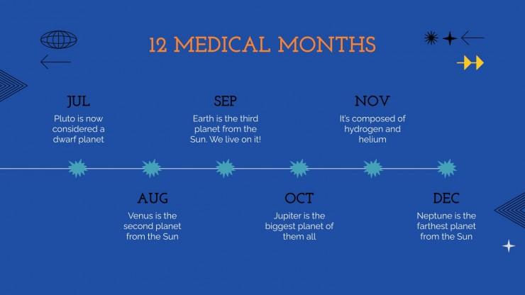 Ligne du temps médical de 12 mois : Modèles de présentation