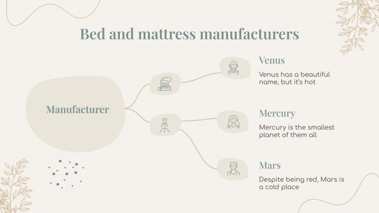 Journée du sommeil : Modèles de présentation
