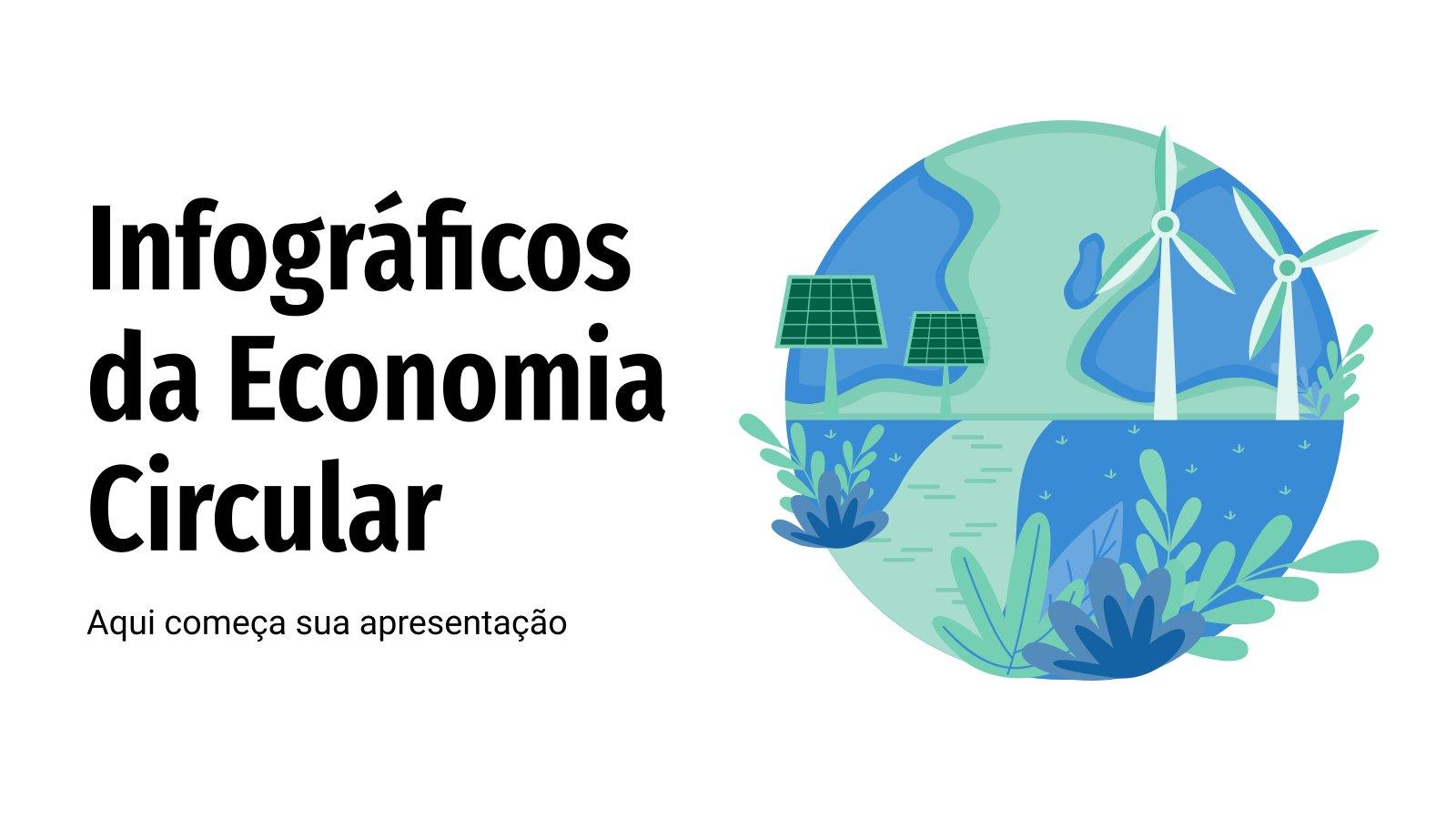 Infographies d'économie circulaire : Modèles de présentation
