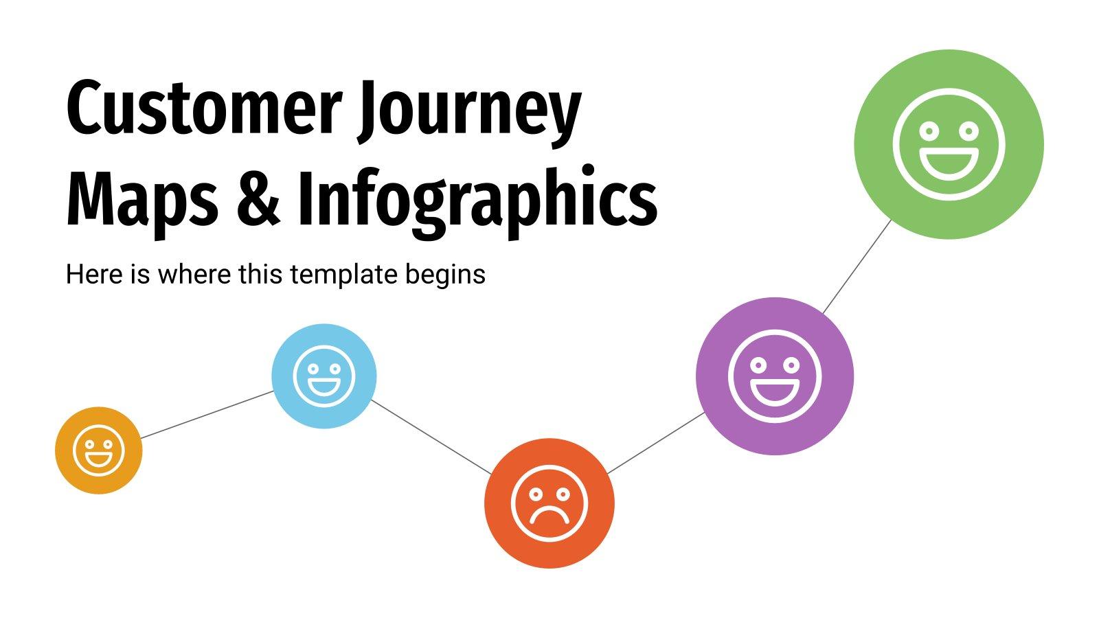 Infografiken über die Kundenerfahrungen Präsentationsvorlage